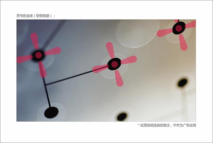 深圳品牌形象设计LOGO来源图