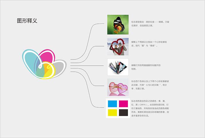 企業品牌定位LOGO創意設計